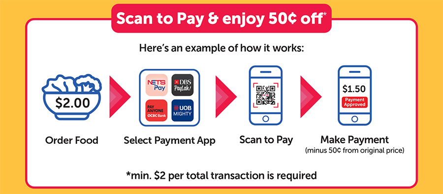Available payment apps for using Go Cashless
