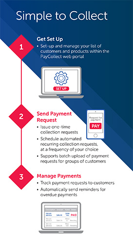 Three steps to set up PayCollect