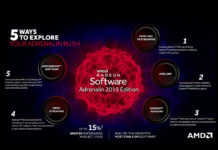 AMD Radeon Software Adrenalin 2019 Edition features
