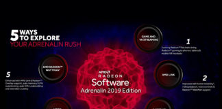 AMD Radeon Software Adrenalin 2019 Edition features
