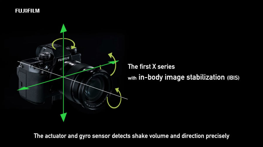 Demonstration of IBIS system for Fujifilm X-H1