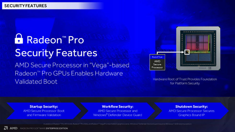 Radeon Pro Software Enterprise Edition security features