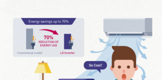 How LG Inverter reduces energy consumption with air-conditioning units