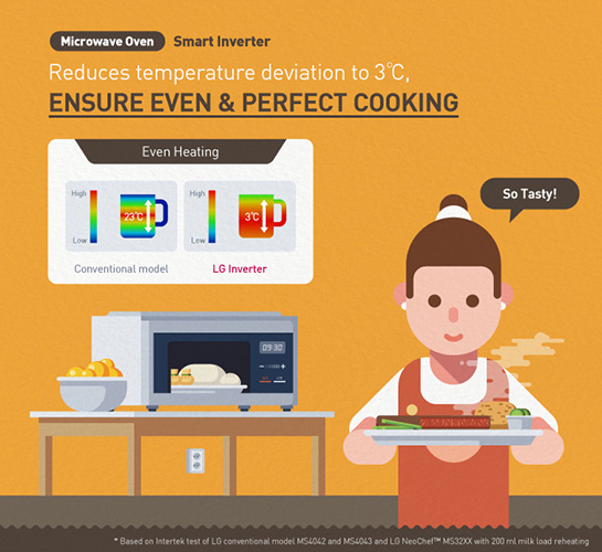 How LG Inverter helps ensure even cooking for microwave ovens