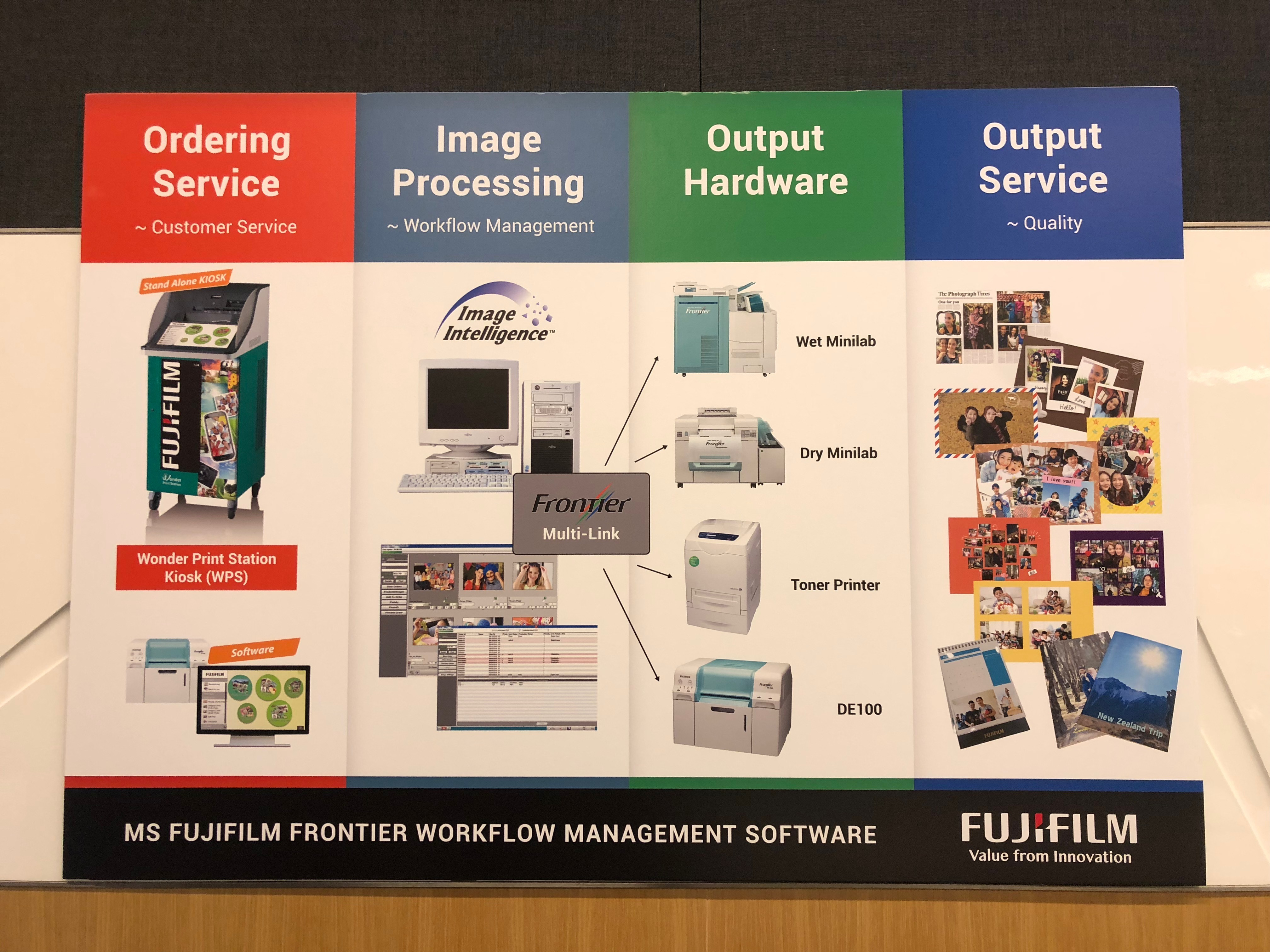 FUJIFILM Introduces Wi-Fi Printing for Creative Businesses - NXT