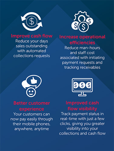 Four reasons to use Paycollect