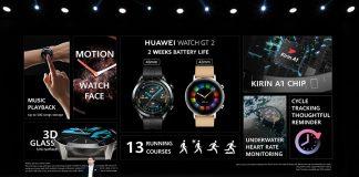 Huawei Watch GT 2 Launch Event